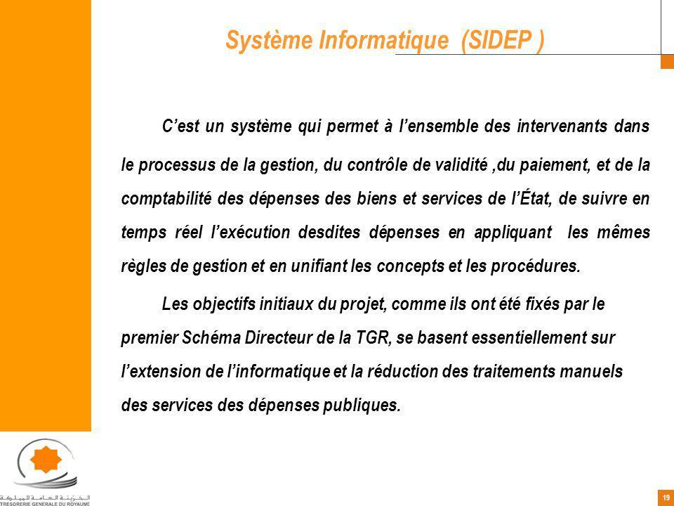 Système Informatique (SIDEP )