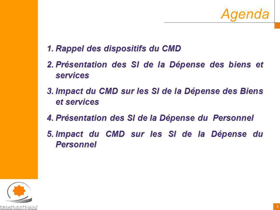 Agenda Rappel des dispositifs du CMD