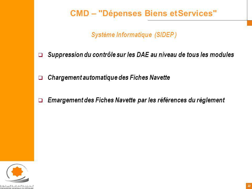 CMD – Dépenses Biens et Services Système Informatique (SIDEP )