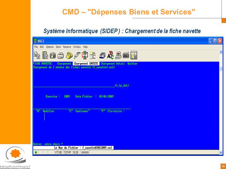 CMD – Dépenses Biens et Services