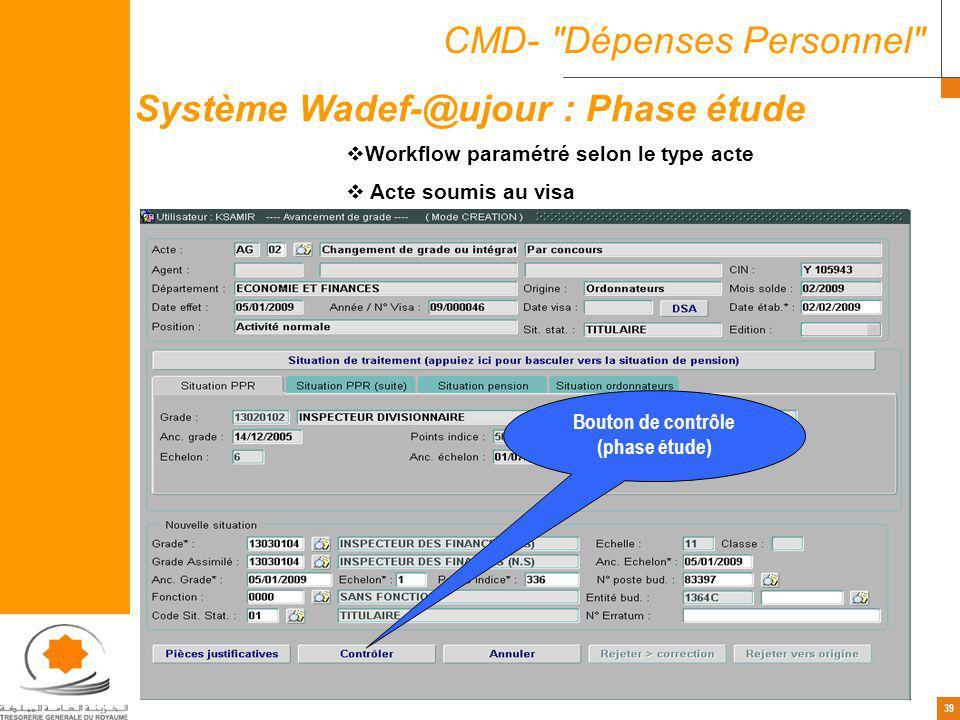 CMD- Dépenses Personnel