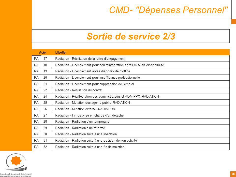 CMD- Dépenses Personnel Sortie de service 2/3