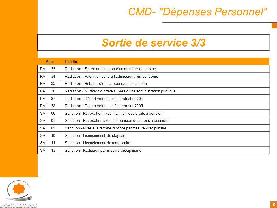 CMD- Dépenses Personnel Sortie de service 3/3