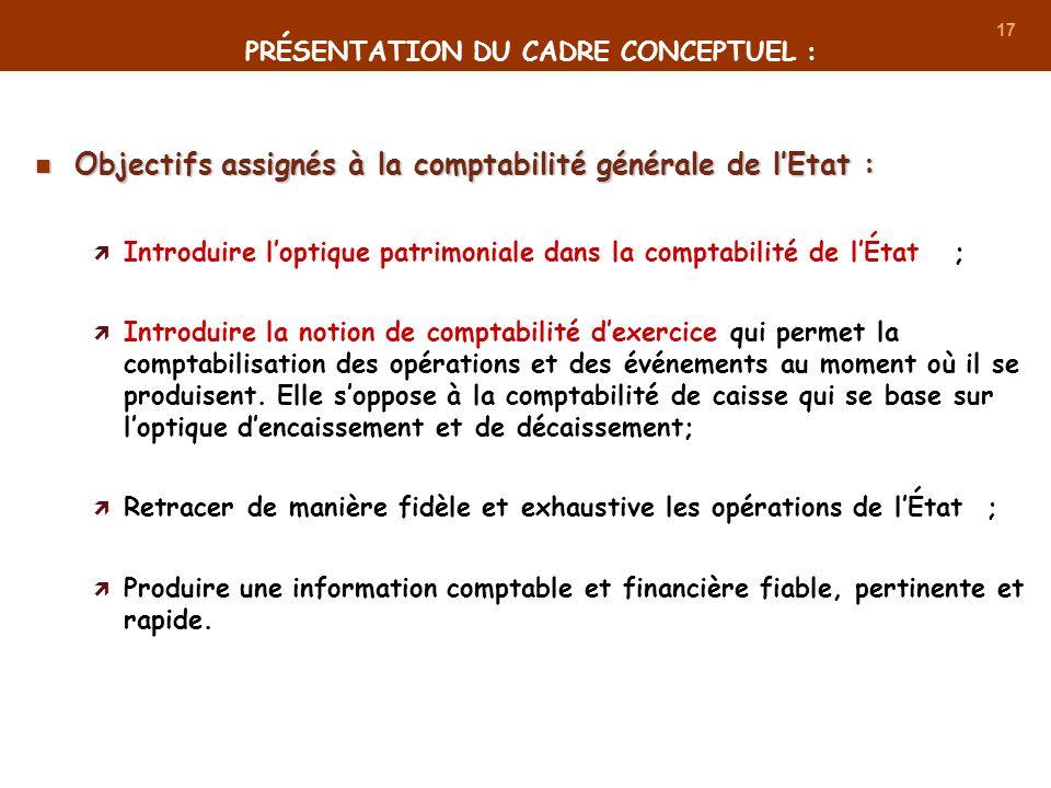 Présentation du cadre conceptuel :