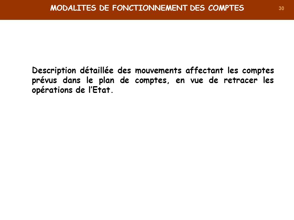 MODALITES DE FONCTIONNEMENT DES COMPTES