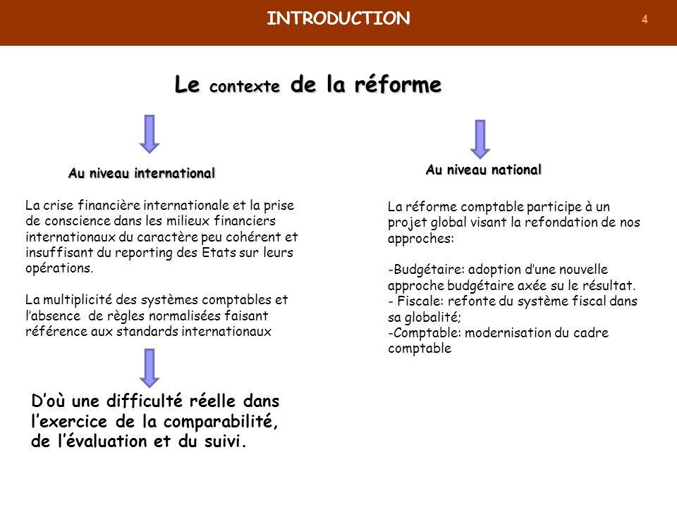 Le contexte de la réforme