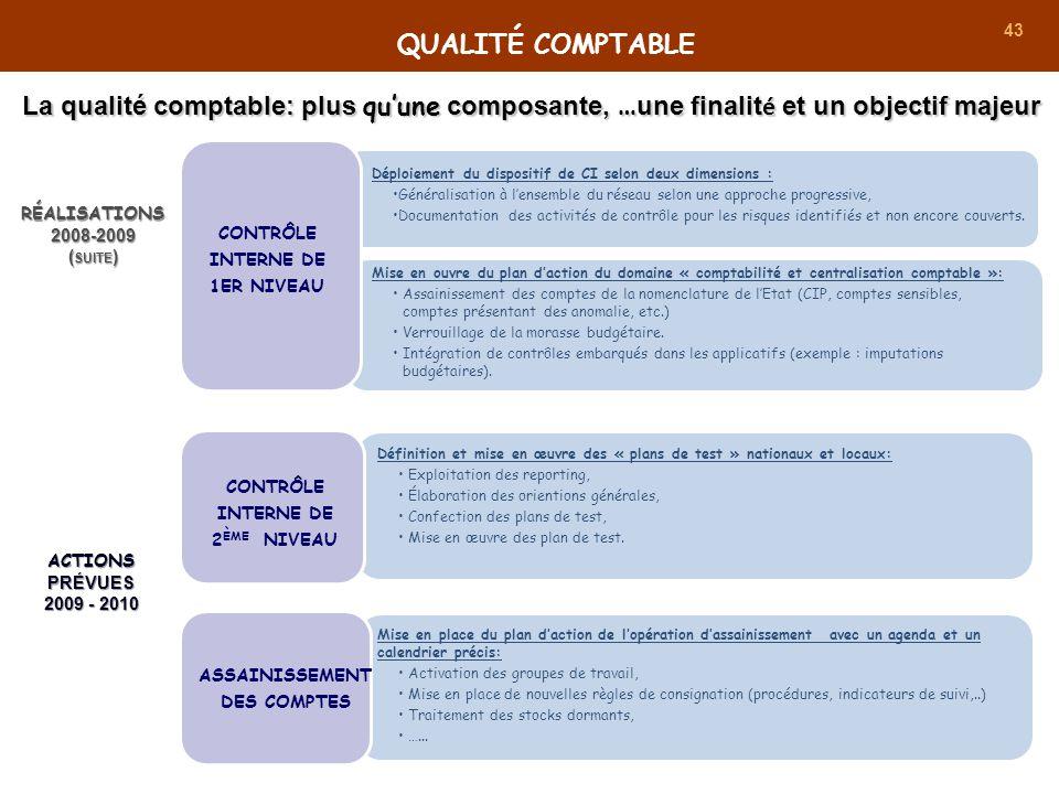 Qualité comptable La qualité comptable: plus qu'une composante, …une finalité et un objectif majeur.