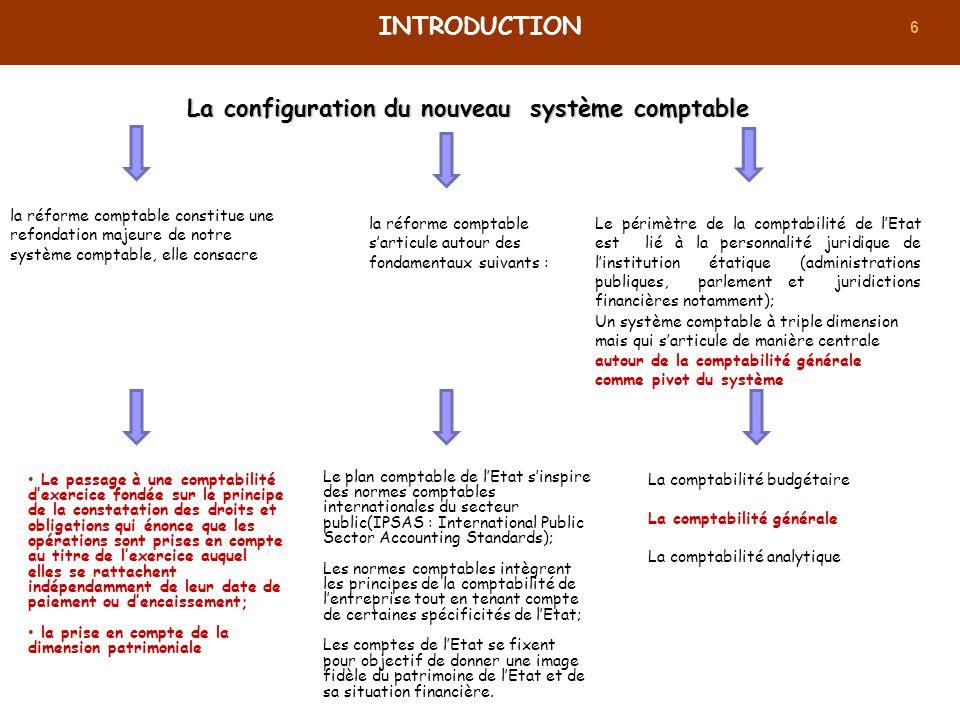 La configuration du nouveau système comptable