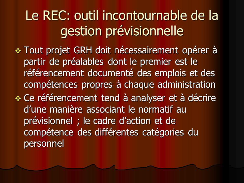 Le REC: outil incontournable de la gestion prévisionnelle