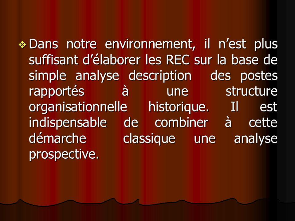 Dans notre environnement, il n'est plus suffisant d'élaborer les REC sur la base de simple analyse description des postes rapportés à une structure organisationnelle historique.