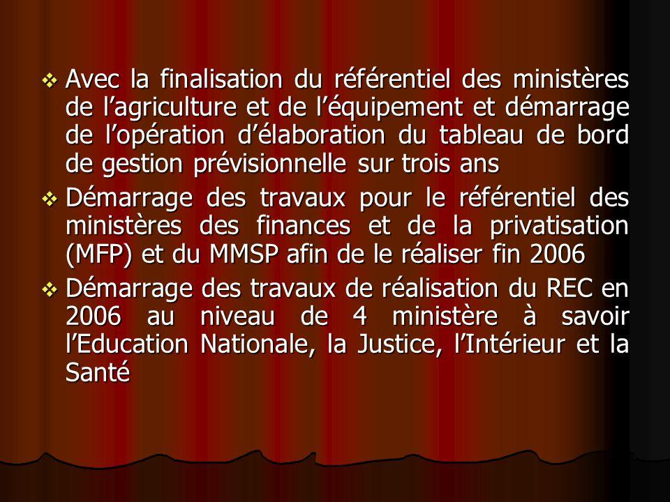 Avec la finalisation du référentiel des ministères de l'agriculture et de l'équipement et démarrage de l'opération d'élaboration du tableau de bord de gestion prévisionnelle sur trois ans