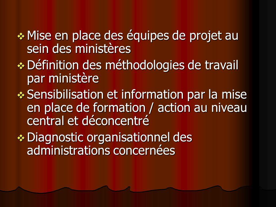 Mise en place des équipes de projet au sein des ministères