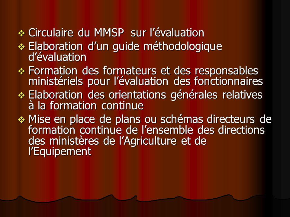 Circulaire du MMSP sur l'évaluation