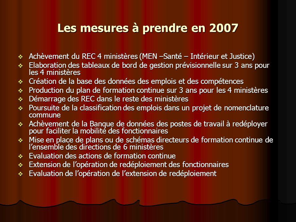 Les mesures à prendre en 2007