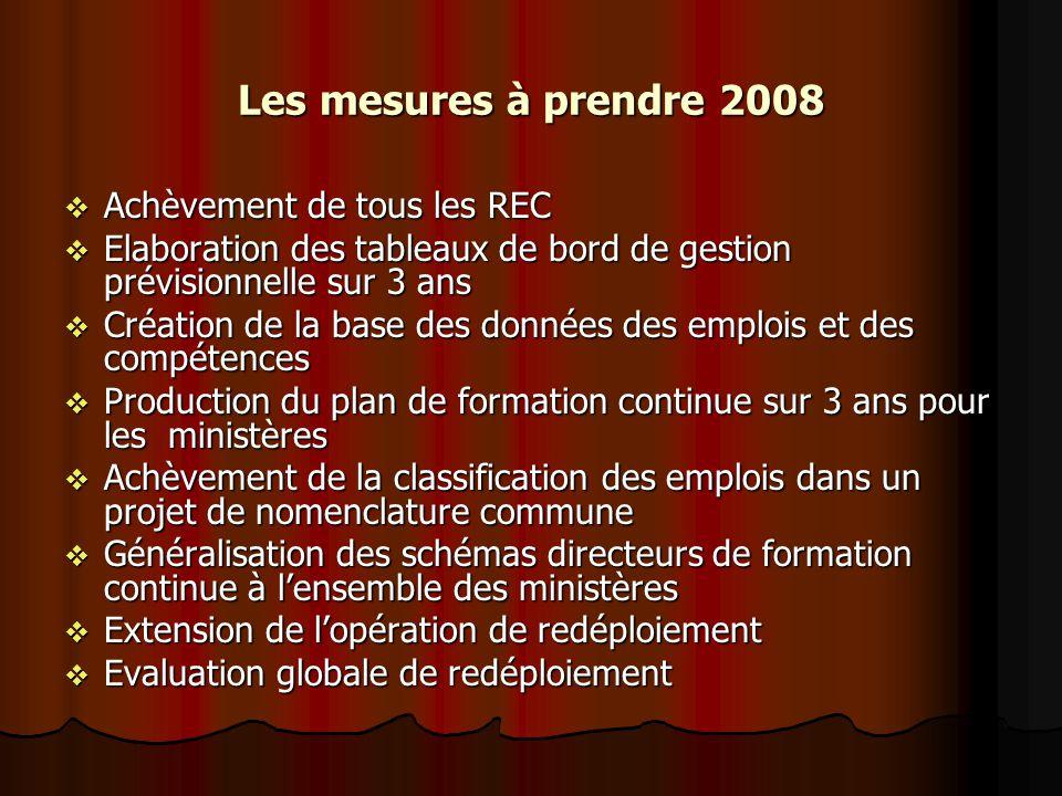 Les mesures à prendre 2008 Achèvement de tous les REC