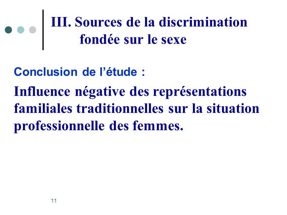 III. Sources de la discrimination fondée sur le sexe