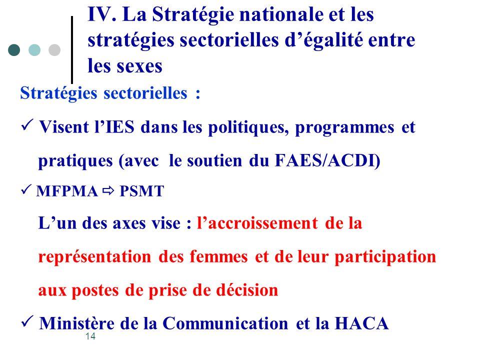 IV. La Stratégie nationale et les stratégies sectorielles d'égalité entre les sexes