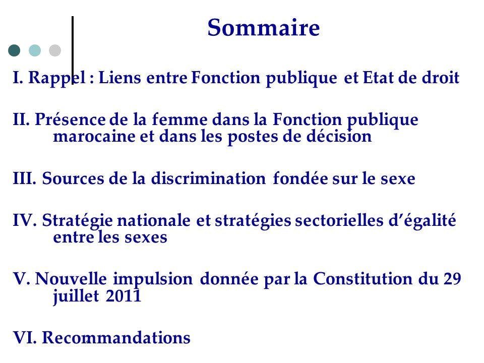 Sommaire I. Rappel : Liens entre Fonction publique et Etat de droit