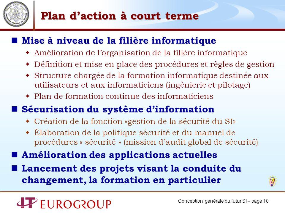 Plan d'action à court terme