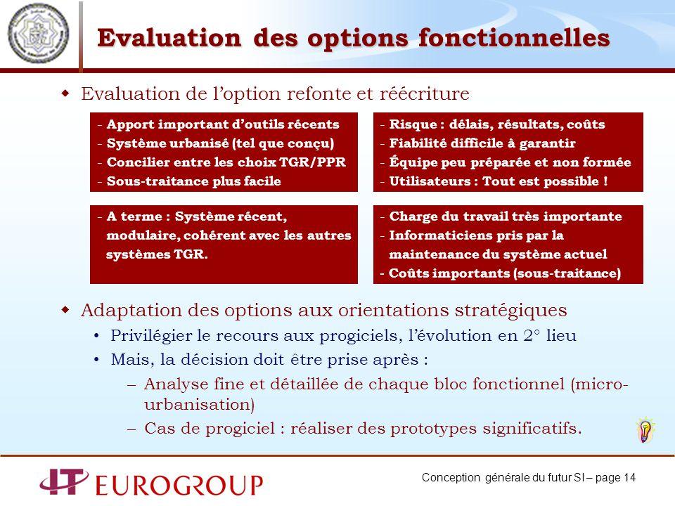 Evaluation des options fonctionnelles