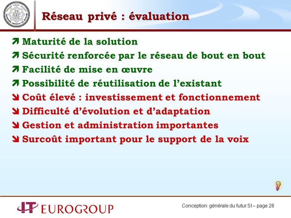 Réseau privé : évaluation