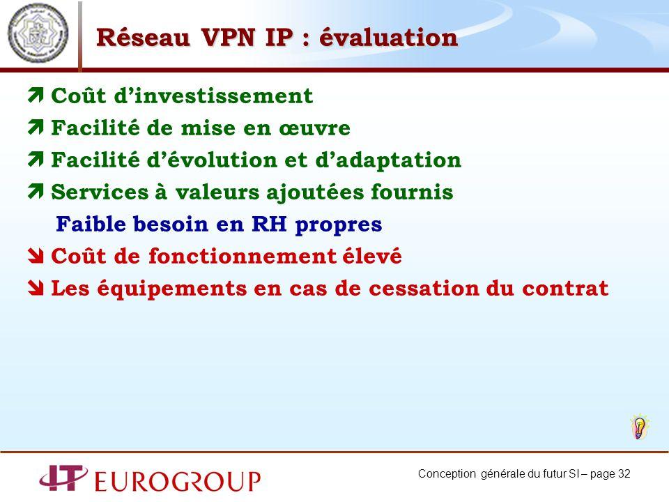 Réseau VPN IP : évaluation
