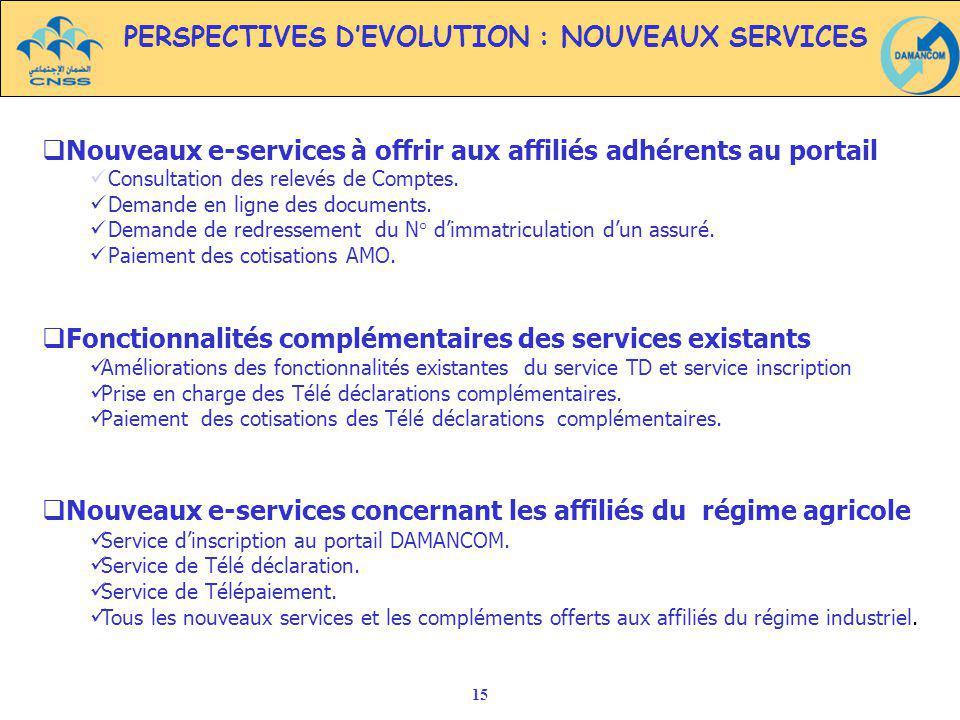 PERSPECTIVES D'EVOLUTION : NOUVEAUX SERVICES