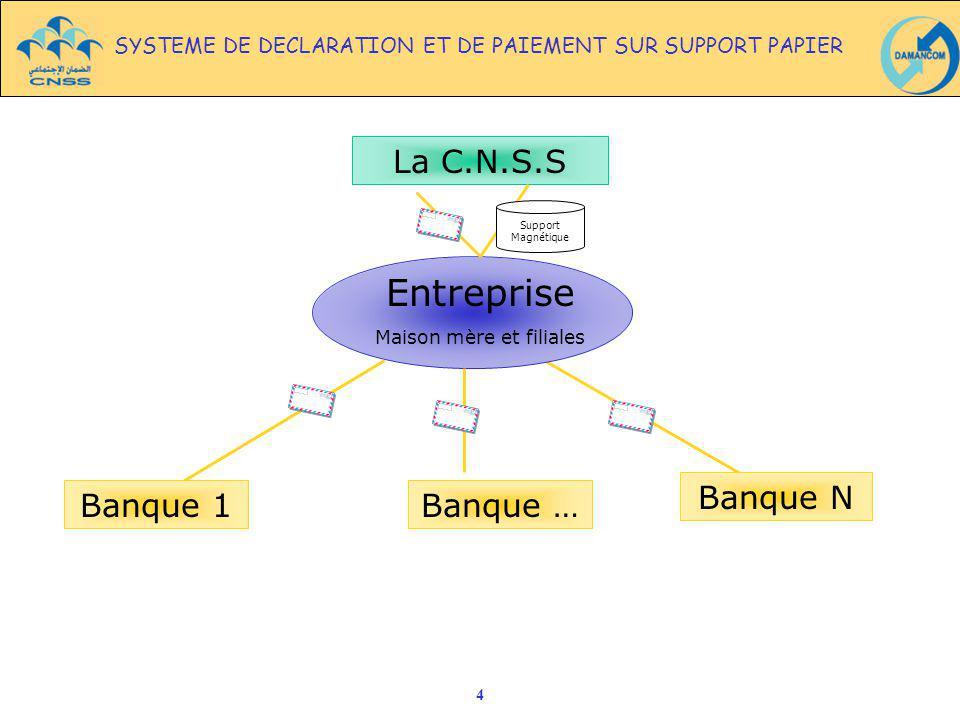 SYSTEME DE DECLARATION ET DE PAIEMENT SUR SUPPORT PAPIER