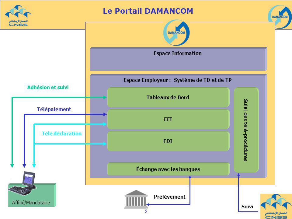 Le Portail DAMANCOM Espace Information