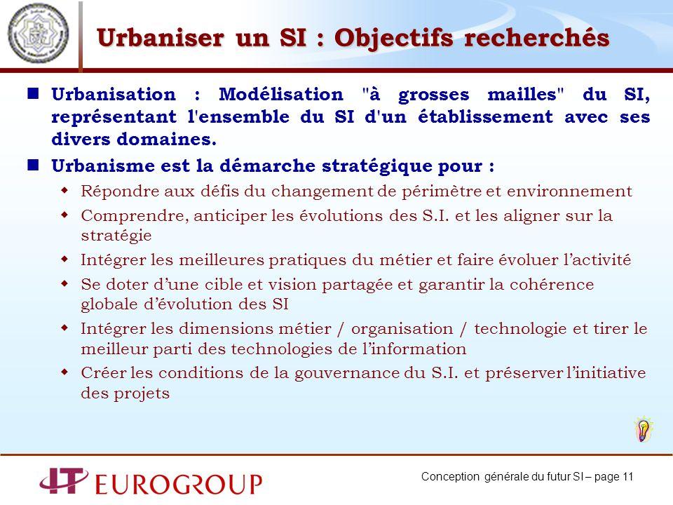Urbaniser un SI : Objectifs recherchés