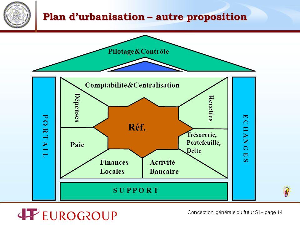 Plan d'urbanisation – autre proposition