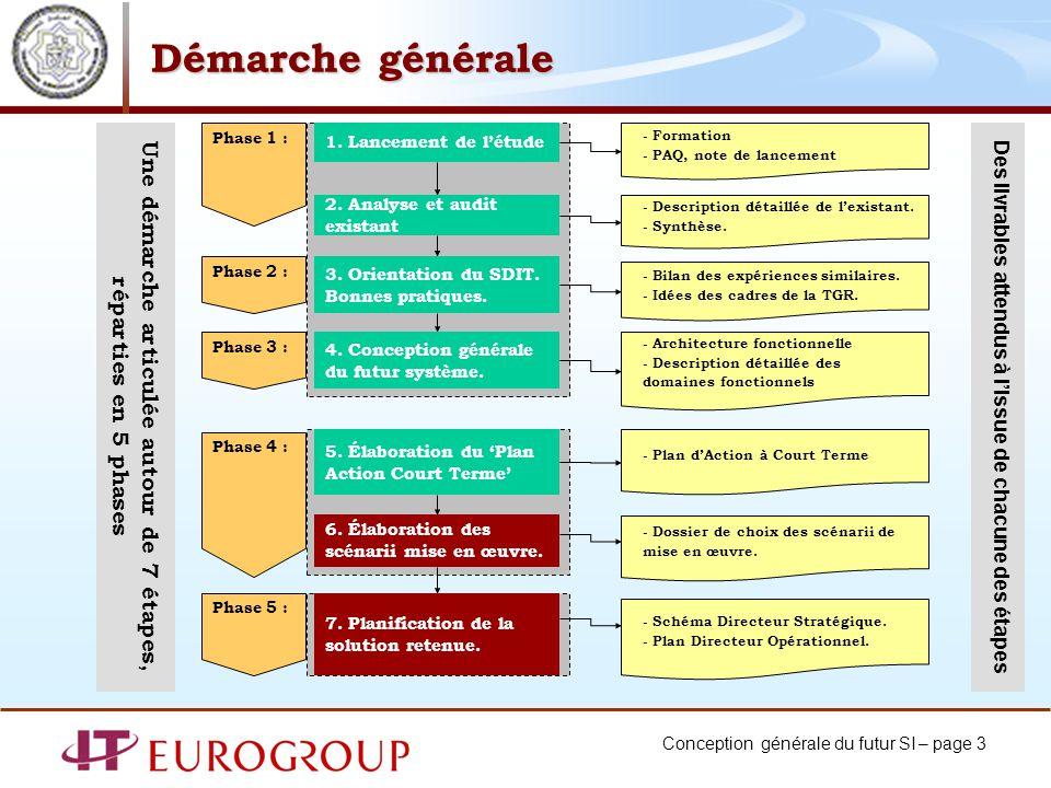 Démarche générale 1. Lancement de l'étude. - Formation. - PAQ, note de lancement. 2. Analyse et audit existant.