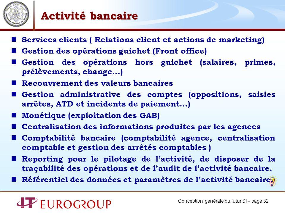Activité bancaire Services clients ( Relations client et actions de marketing) Gestion des opérations guichet (Front office)