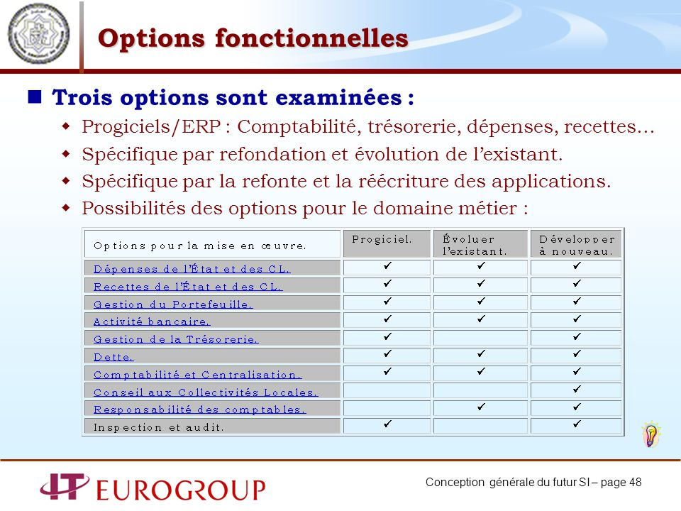 Options fonctionnelles