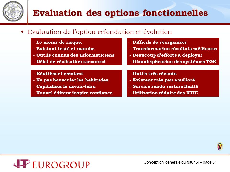 Evaluation des options fonctionnelles