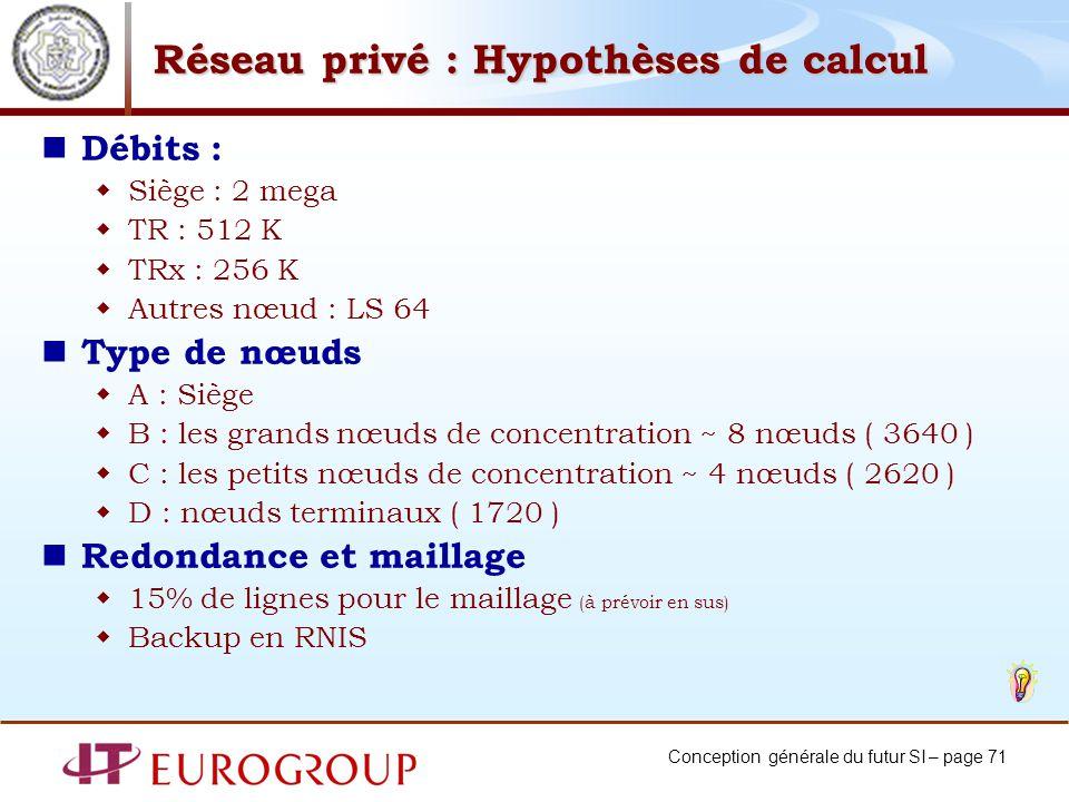 Réseau privé : Hypothèses de calcul