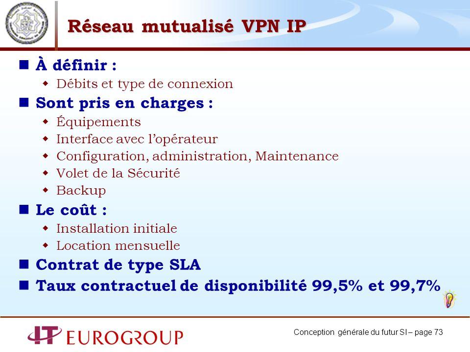 Réseau mutualisé VPN IP
