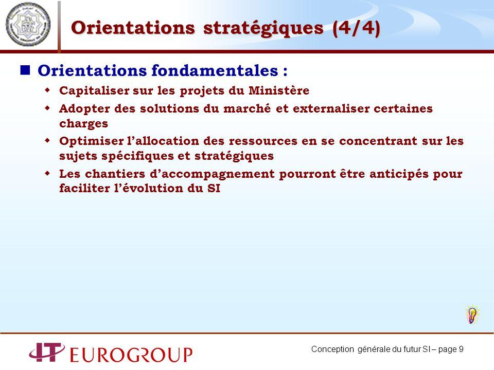 Orientations stratégiques (4/4)