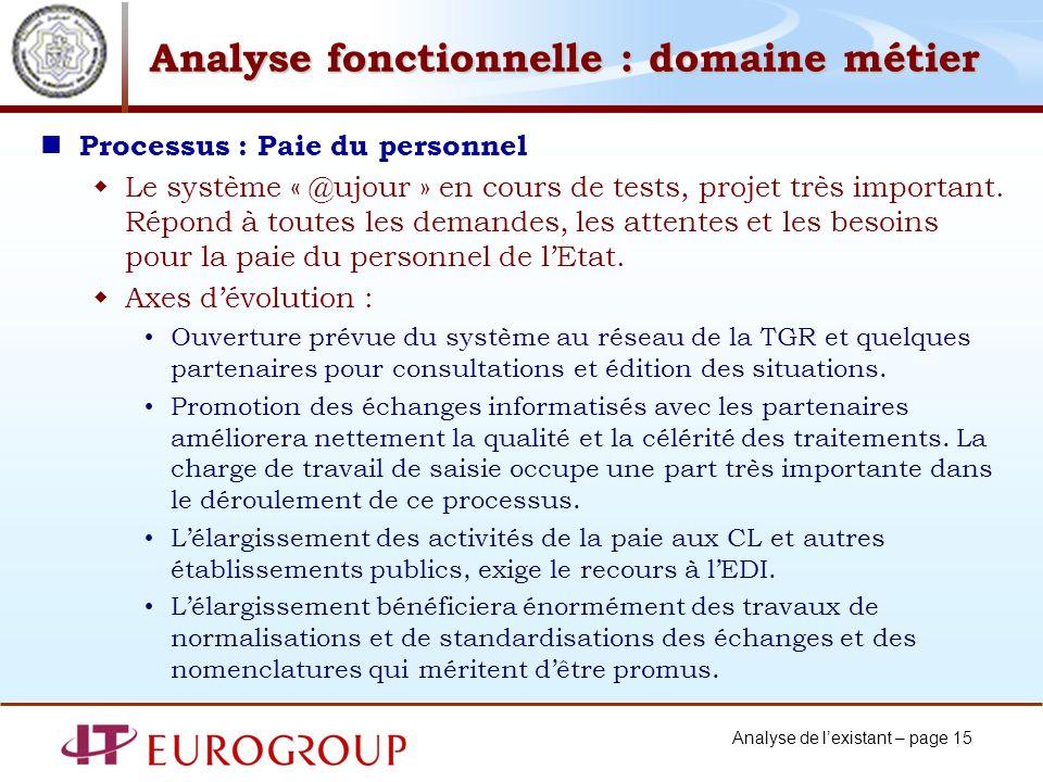Analyse fonctionnelle : domaine métier