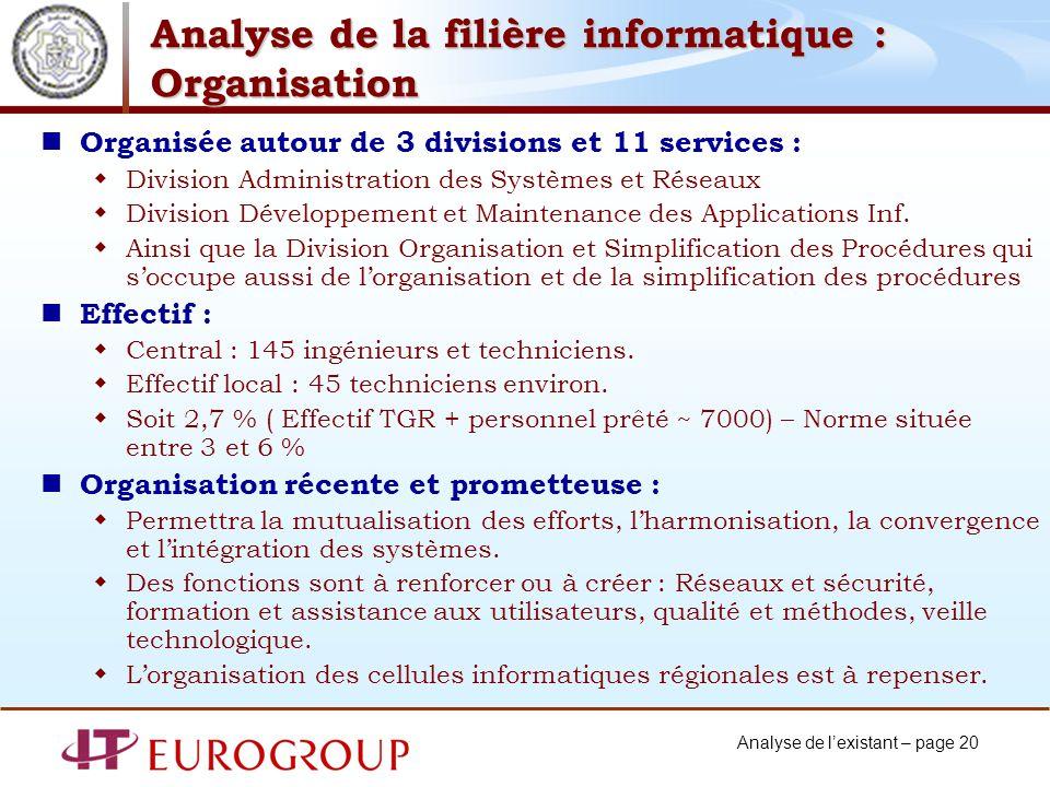 Analyse de la filière informatique : Organisation