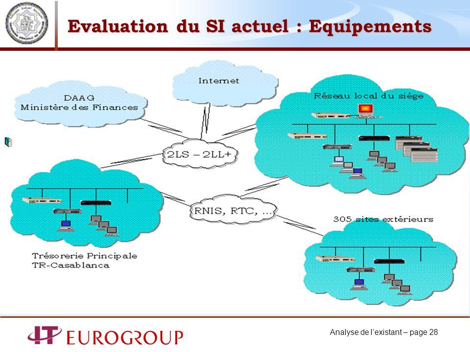 Evaluation du SI actuel : Equipements