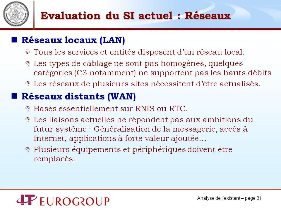 Evaluation du SI actuel : Réseaux