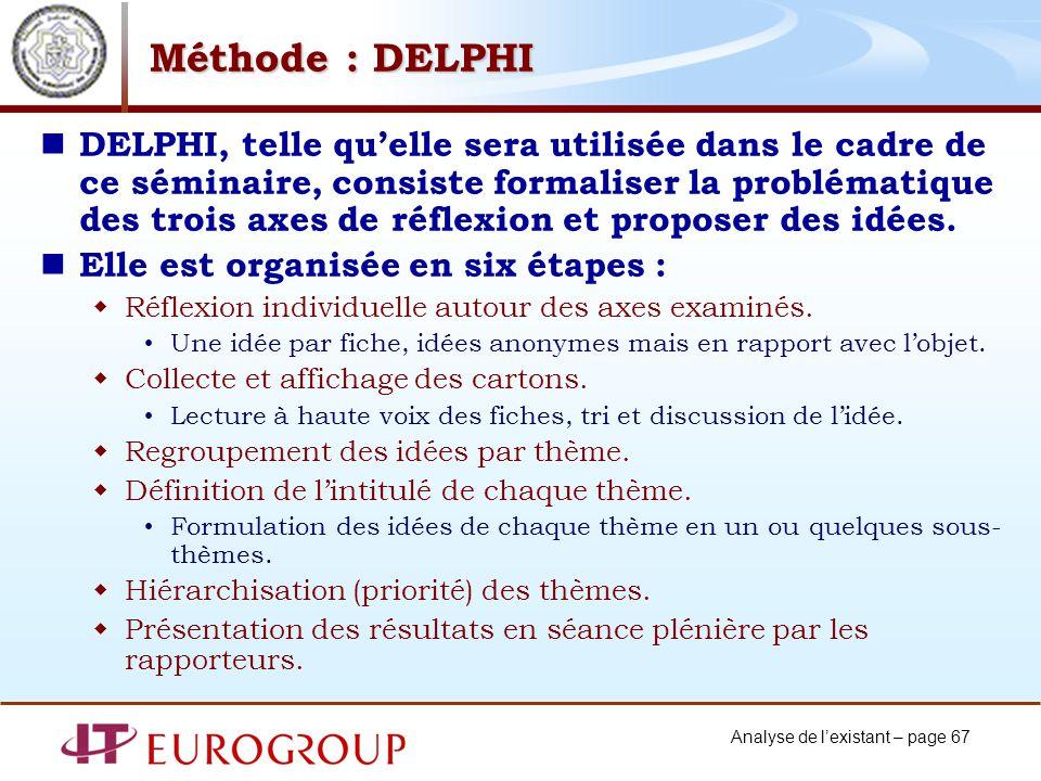 Méthode : DELPHI