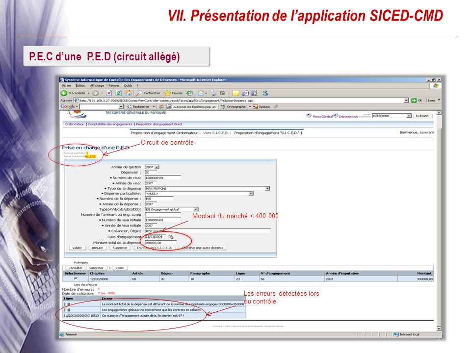 VII. Présentation de l'application SICED-CMD