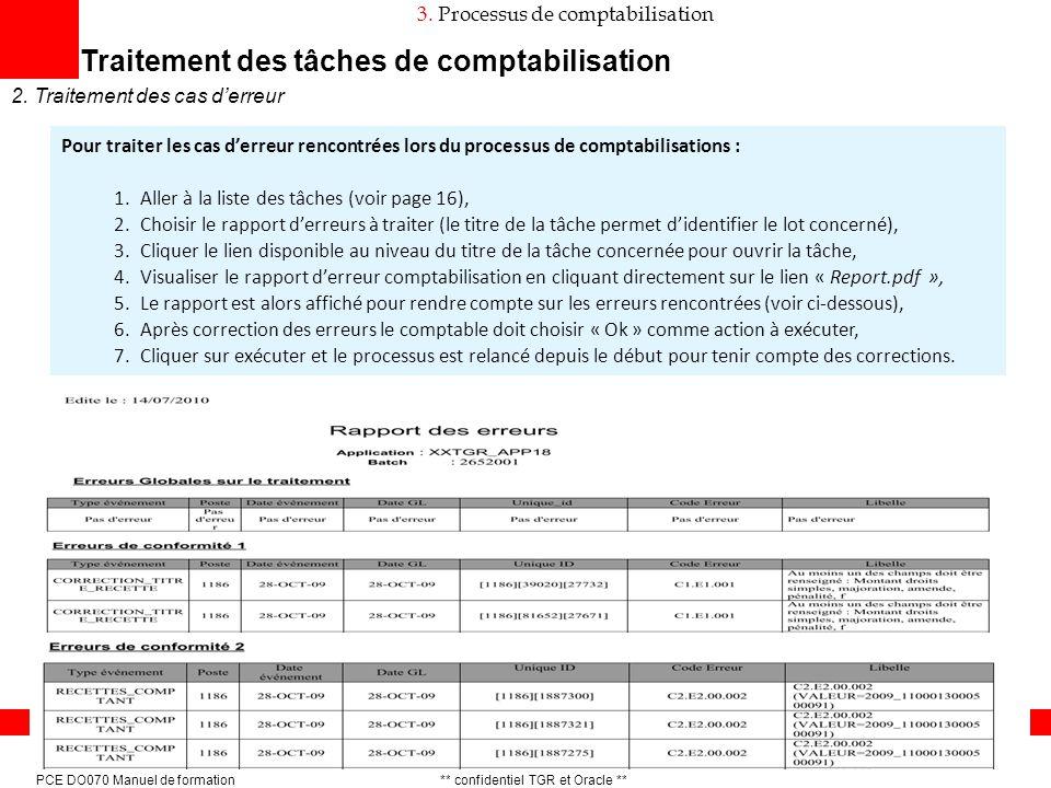 3. Processus de comptabilisation
