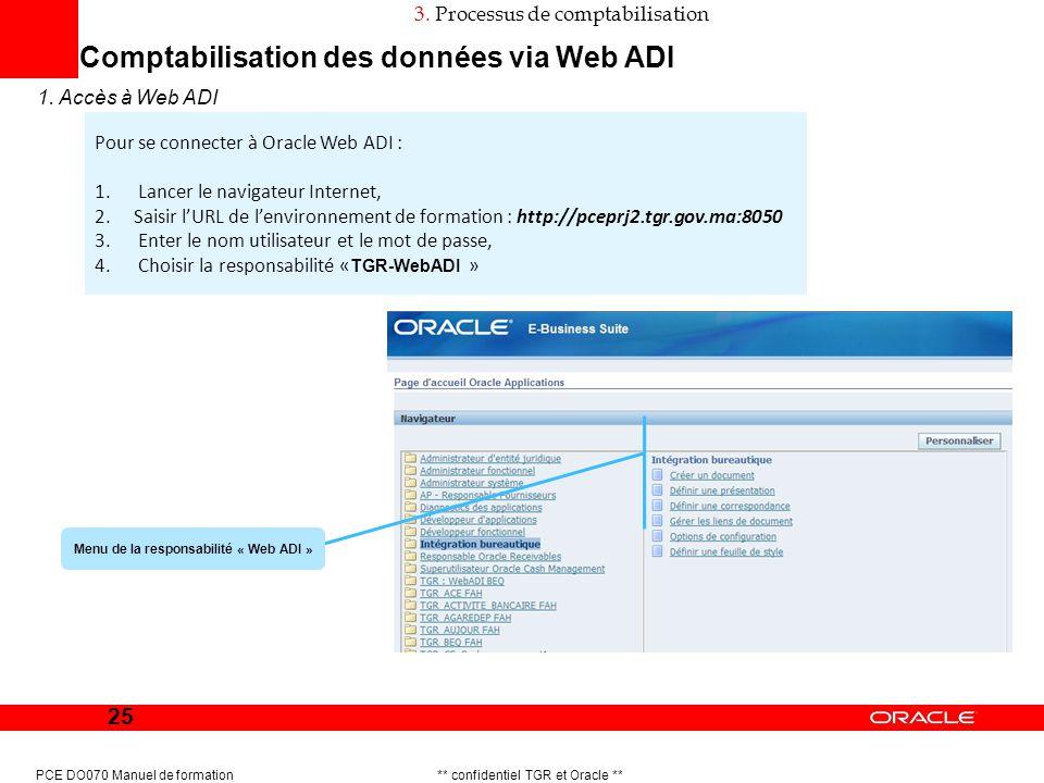 Menu de la responsabilité « Web ADI »