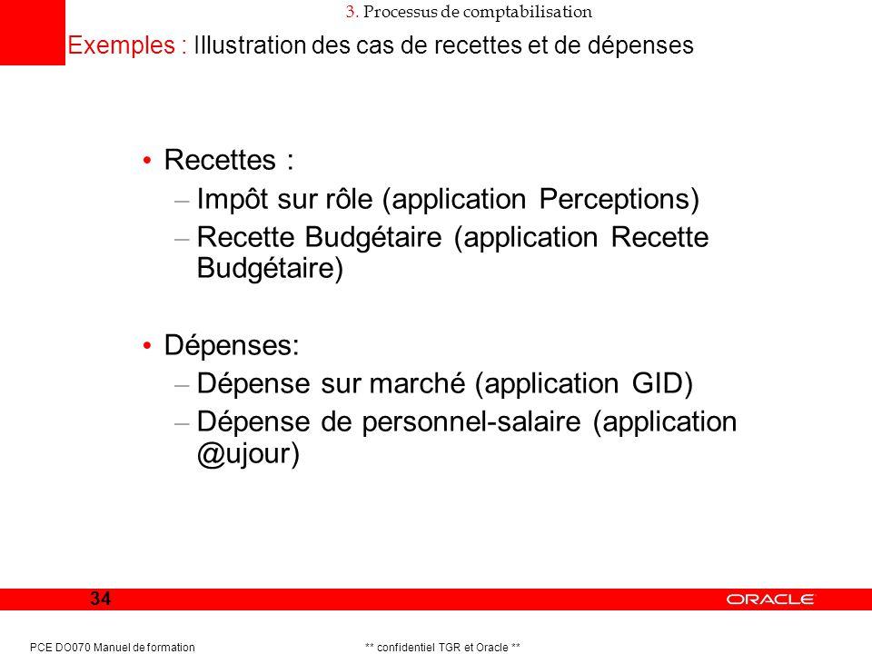 Exemples : Illustration des cas de recettes et de dépenses