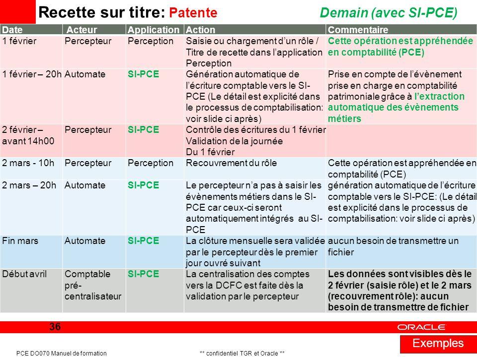Recette sur titre: Patente Demain (avec SI-PCE)