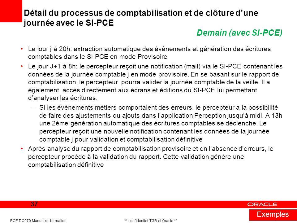 Détail du processus de comptabilisation et de clôture d'une journée avec le SI-PCE