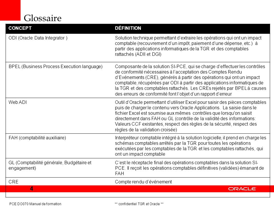 Glossaire CONCEPT DÉFINITION ODI (Oracle Data Integrator )